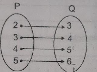 soal ulangan matematika kelas 8 tentang relasi dan fungsi