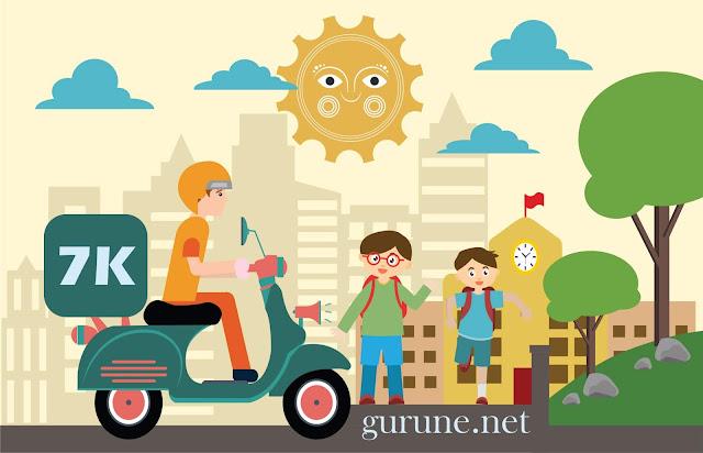 gurune.net penerapan program 7K disekolah dasar ( Keamanan, Kebersihan, Keimanan, Kekeluargaan, Kerindangan, Kerapian dan Keindahan )