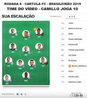 É CAMPEÃO! CARTOLAFC 2019 - RODADA 8 DICAS (Camillo JOGA10)
