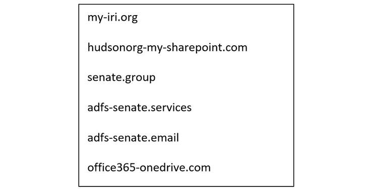 fake election websites