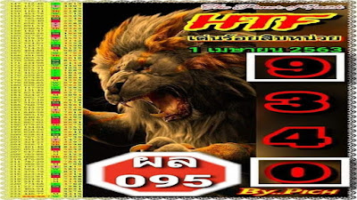 Thailand Lotto Master VIP Tips Facebook Timeline Blogspot 16 June 2020