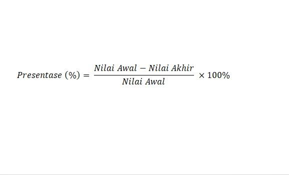 cara menghitung persentase penurunan