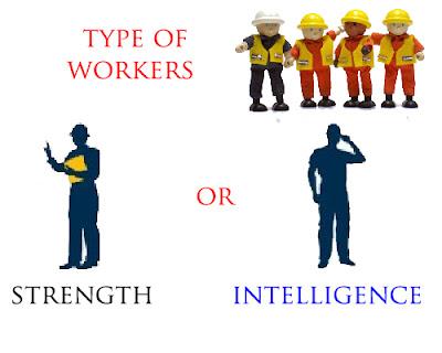 tipe pekerja dan penghasilannya