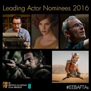 Leading actor
