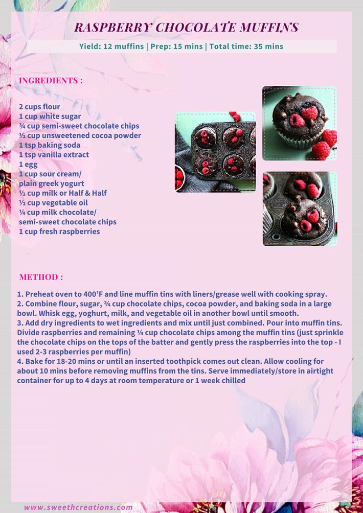 RASPBERRY CHOCOLATE MUFFINS RECIPE
