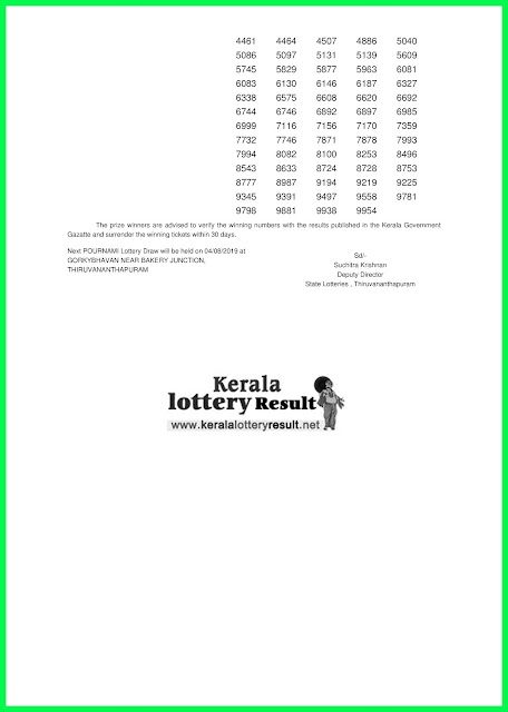 Kerala Lottery Result Pournami Lottery Result 28-07-2019 RN-402-