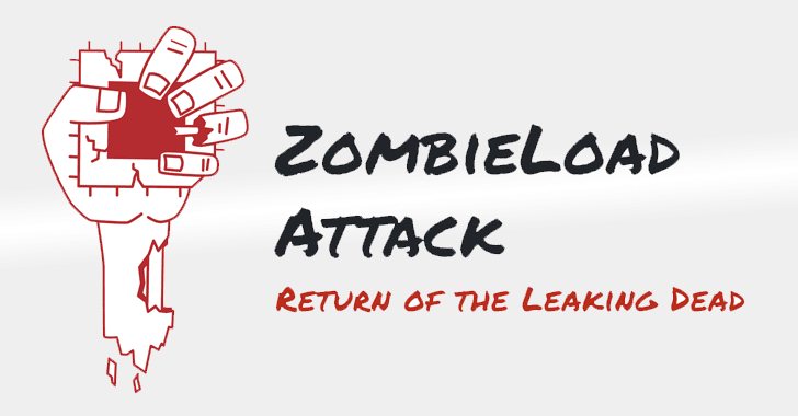 ZombieLoad microarchitectural data sampling vulnerability