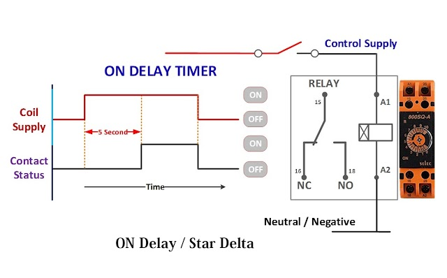 Defferance between On Delay Timer and Off Delay Timer