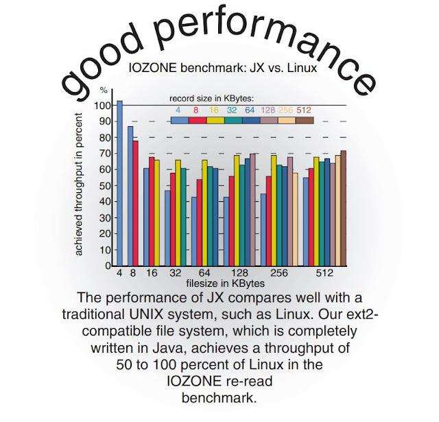 Benchmarks realizados entre o JX e o Linux.