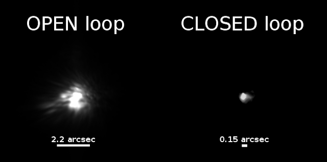 Images obtained during the commissioning of the AO system, AOLI, in May, 2016. Left: Open-loop image of a star whose size corresponds approximately to the full width of the brightness profile at half maximum, or 2.2 arcsec. Right: closed-loop image of the same star, this time the size of the brightness profile is only 0.15 arcsec. Only AO correction is applied. During commissioning the AOLI team observed a number of binaries, multiple star systems and globular clusters in the Sloan i' band, on which they closed the AO loop successfully. This animation shows the AO loop closing on a bright start, including the WFS readout (bottom left), and plots of the FWHM RMS (top right) and WFS performance (Zernike modes, bottom right).