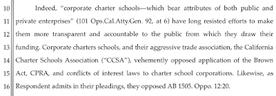 "Indeed, ""corporate charter schools—which bear attributes of both public and private enterprises"" (101 Ops.Cal.Atty.Gen. 92, at 6) have long resisted efforts to make them more transparent and accountable to the public from which they draw their funding. Corporate charters schools, and their aggressive trade association, the California Charter Schools Association (""CCSA""), vehemently opposed application of the Brown Act, CPRA, and conflicts of interest laws to charter school corporations. Likewise, as Respondent admits in their pleadings, they opposed AB 1505. Oppo. 12:20."