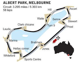 GP Australia - Litar Albert Park, Melbourne