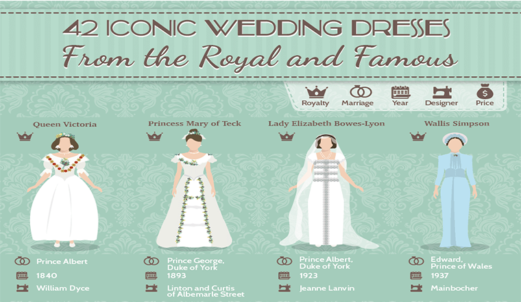 The 42 Most Famous Wedding Dresses of All Time, from Royals to Red-Carpet Celebrities #infographic