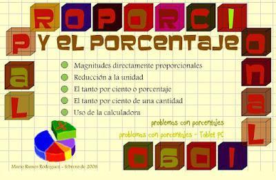 http://www.eltanquematematico.es/proporcionalidad/proporc_p.html