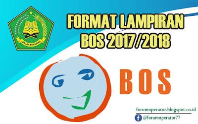 Kumpulan Format Lampiran BOS Madrasah