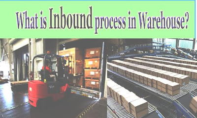 What is inbound process in Warehouse?