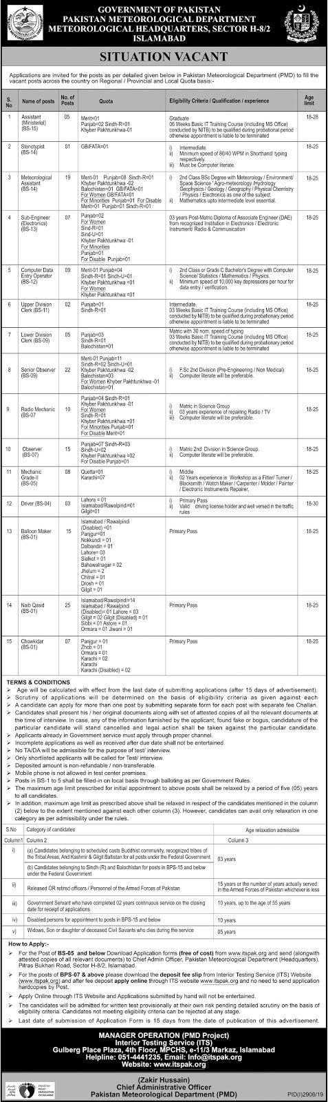 PMD Jobs, Jobs in Pakistan Meteorological Department PMD December 2019