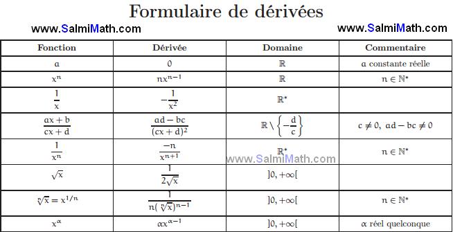 ملخص شامل لدرس الاشتقاق باللغة الفرنسية Formulaire de dérivées