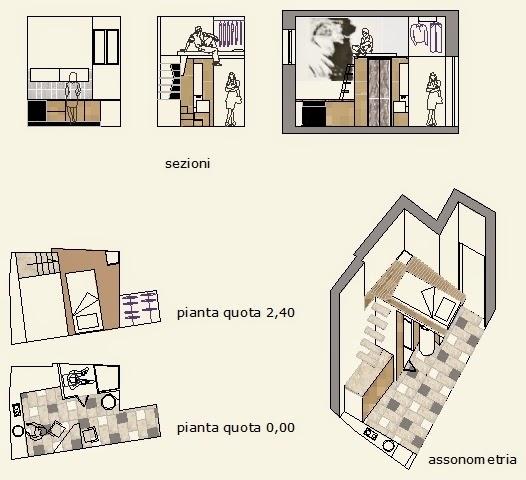 Architettura e progetti di qualit mini appartamenti il for Progetti di ristrutturazione appartamenti