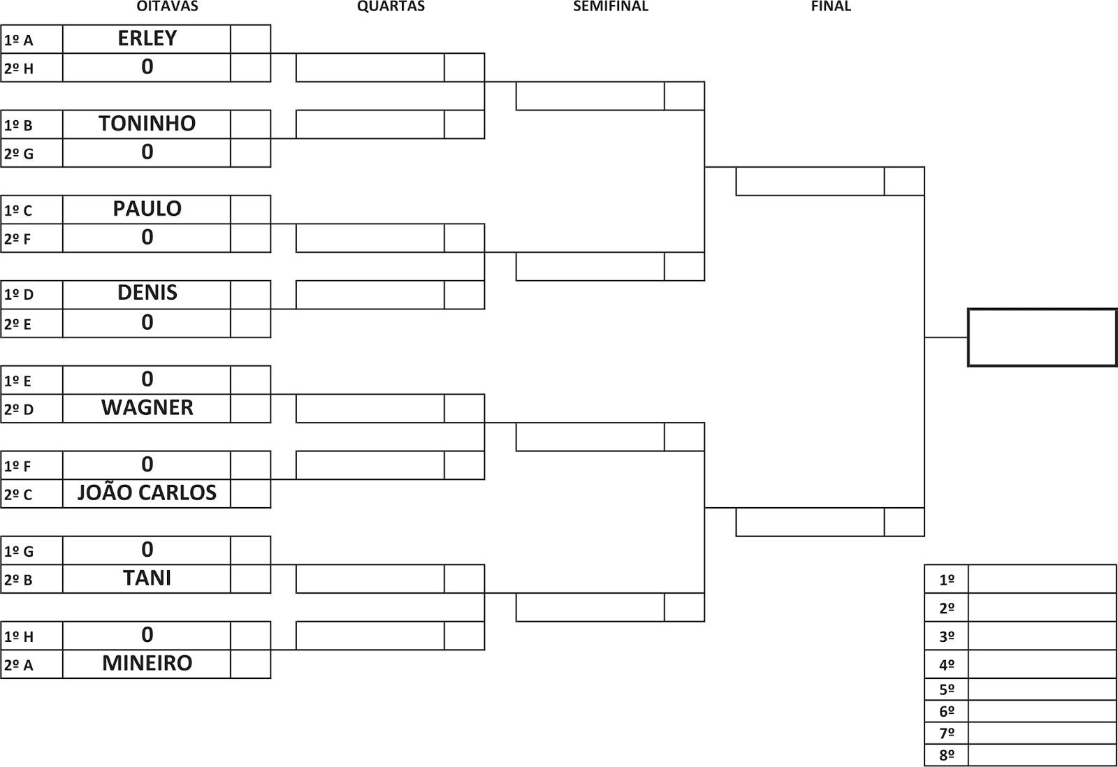 Resultados snooker