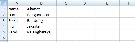 Mengubah Data Kolom Vertikal Menjadi Horizontal di Excel Secara Otomatis