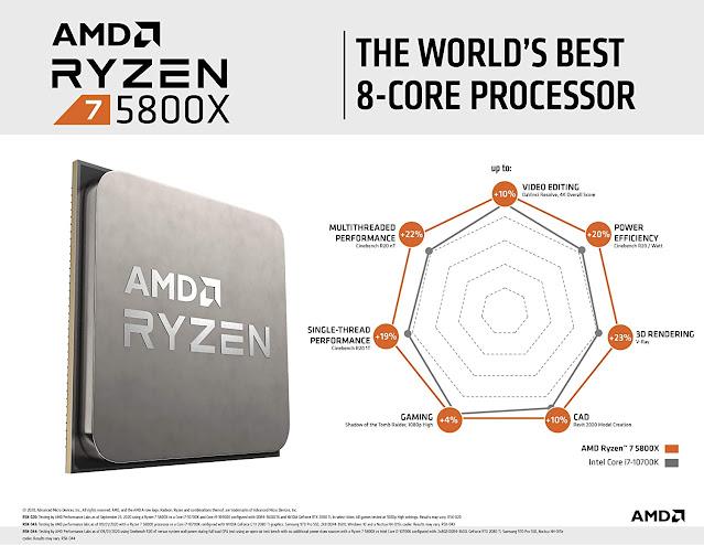 Ryzen 7 5800x Processor Review