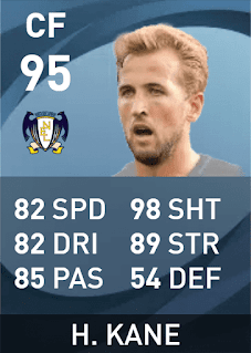 Rating Maksimal Harry Kane di PES 2021