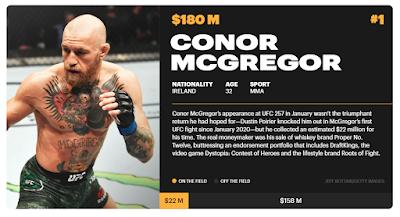Athlete-Conor-Mcgregor