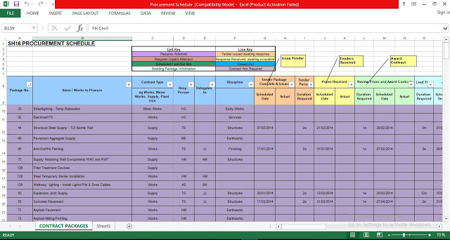 Procurement Schedule Template-Free Download