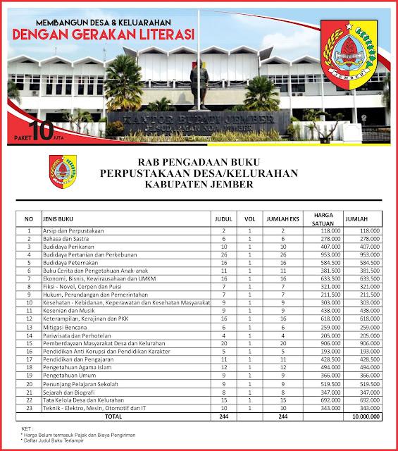 Contoh RAB Pengadaan Buku Desa Kabupaten Jember Paket 10 Juta