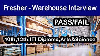 10th Pass & 12th Pass Candidates Direct Job Vacancy In Ecommerce Company Wearhouse Jhajjar, Haryana