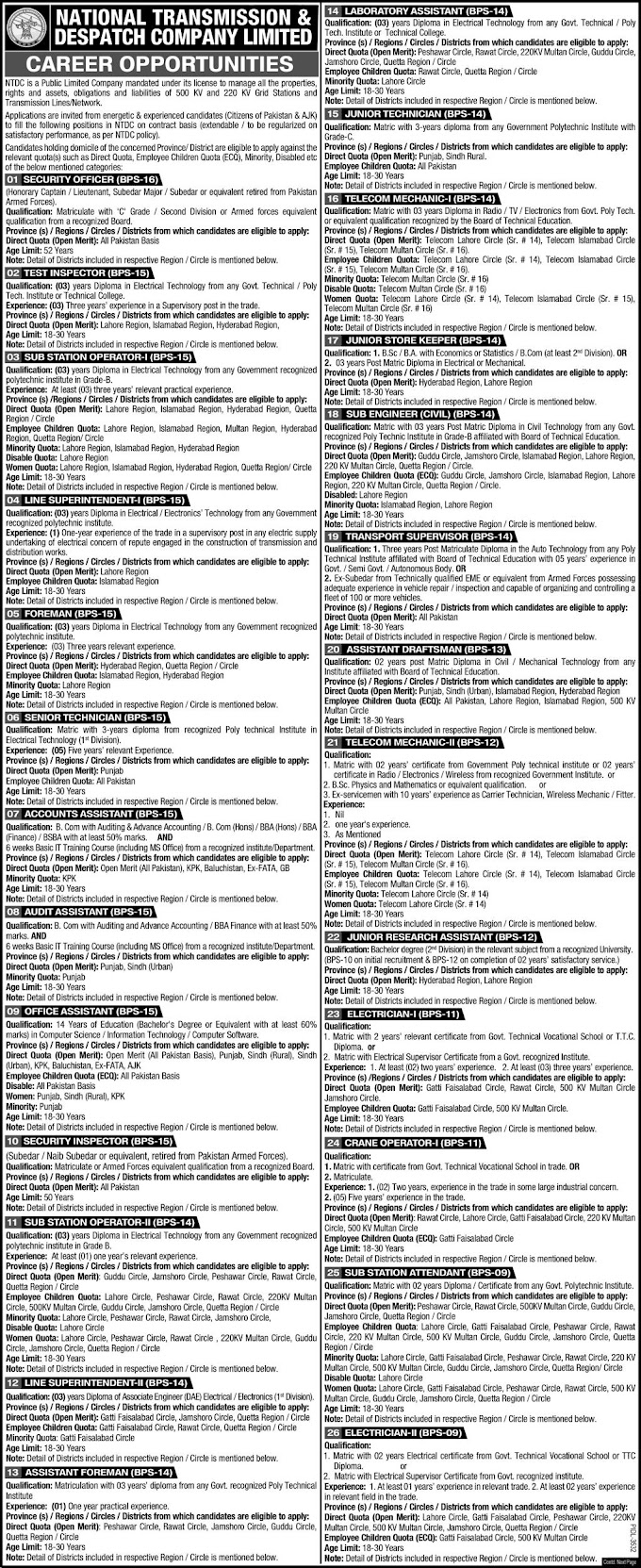 National Transmission and Dispatch Company NTDC Jobs 2021