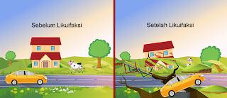 Sebelum dan sesudah terjadinya Likuifaksi
