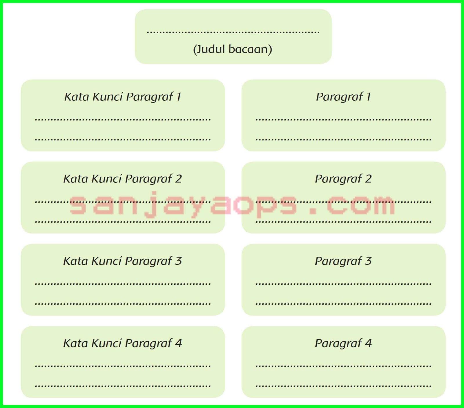 Kunci Jawaban Buku Siswa Tema 6 Kelas 5 Halaman 61, 62, 63 ...