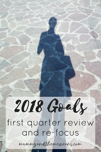 2018 Goals - First Quarter Review And Re-focus