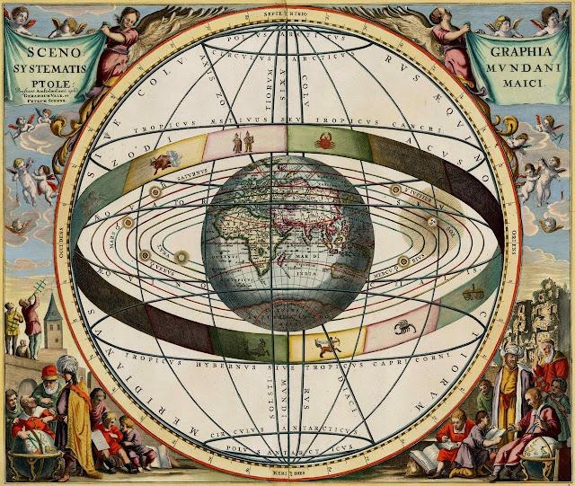 Teoria do Geocentrismo