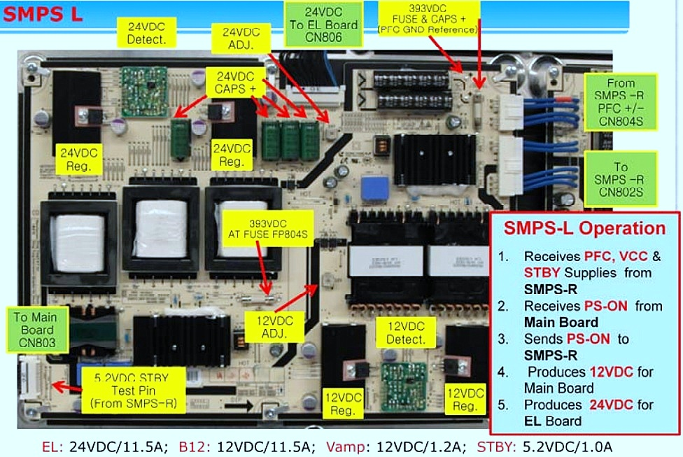 Troubleshooting Of Smps