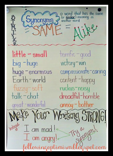 Following Optimism In 2nd Grade Synonym Anchor Chart
