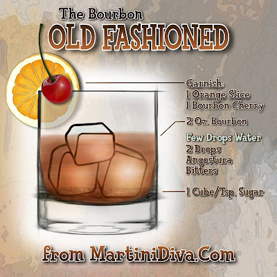 Ingredients & Directions for a Bourbon Old Fashioned Cocktail