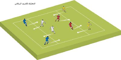 تمرين تكتيكي :الدفاع في وسط الملعب3