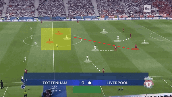 توتنهام vs ليفربول liverpool vs tottenham
