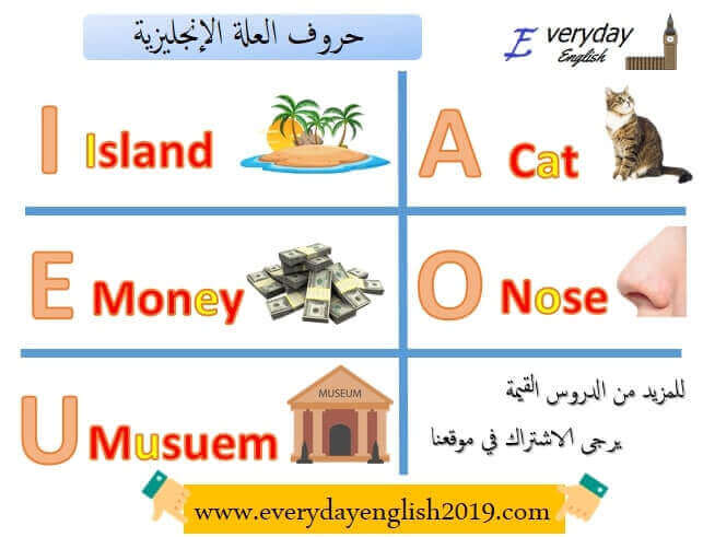 حروف العلة الانجليزية