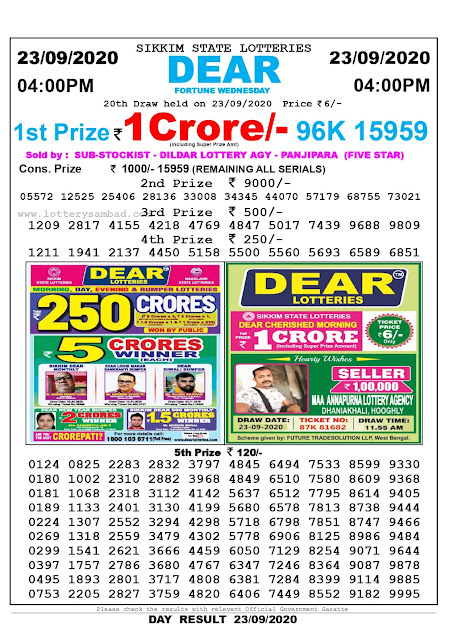 Lottery Sambad Result 23.09.2020 Dear Fortune Wednesday 4:00 pm