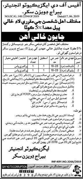 Office of The Executive Engineer, Beraj Division Sukkur Jobs 2019