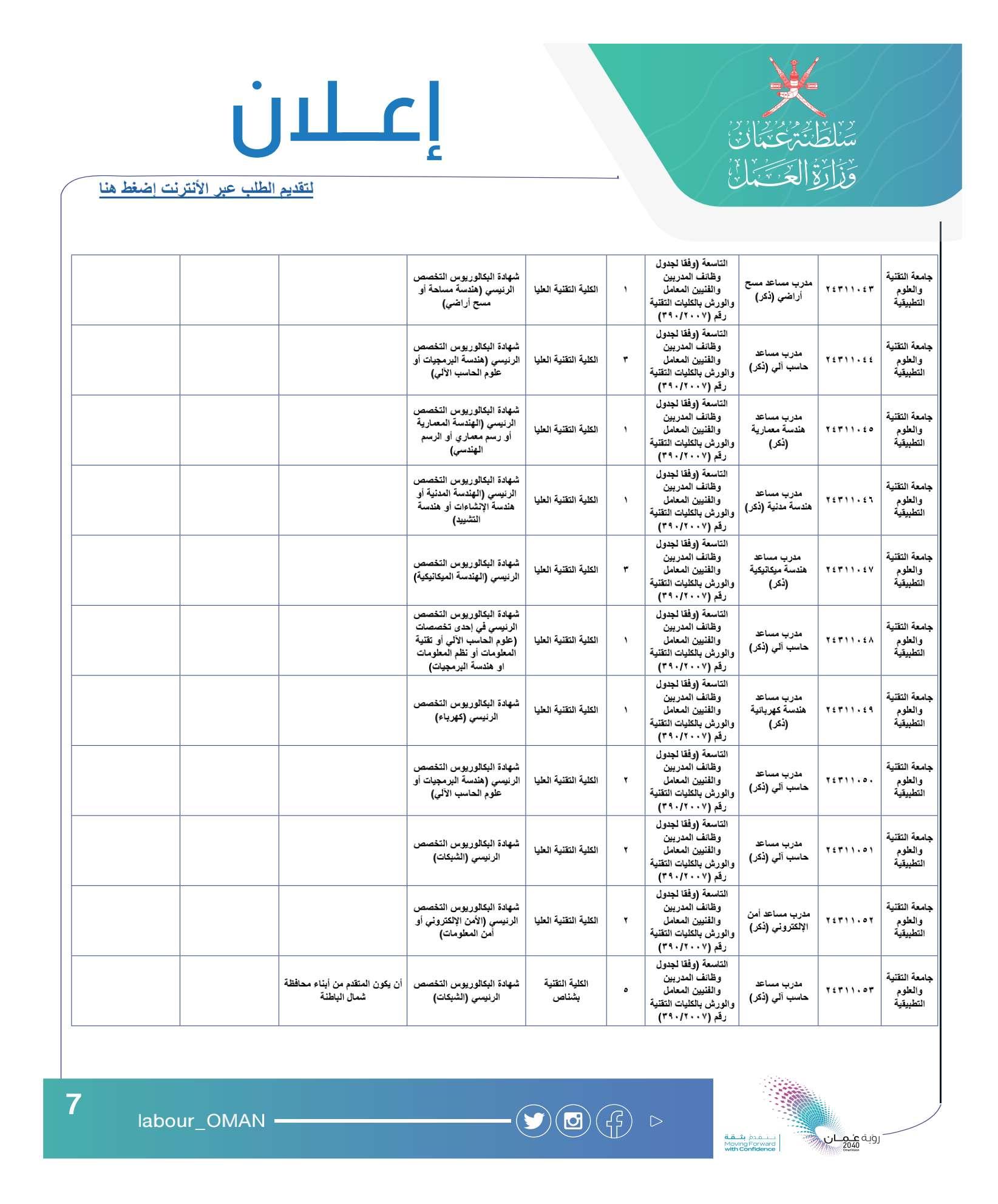 وزارة العمل سلطنة عُمان وظائف حكومية 2021