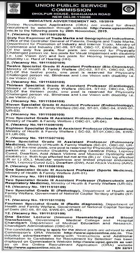 UPSC Advt No. 15/2019