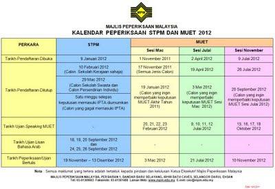 MUET Test STPM Exam Calendar