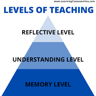 memory level of teaching, understanding level of teaching, reflective level of teaching, levels of teaching-learning process, prescribed level of teaching, teaching at understanding level, levels of teaching Slideshare, three levels of teaching memory understanding reflective, understanding level of teaching-learning, memory level teaching,  understanding and reflective levels of teaching, 3 levels of teaching, level of teaching, level of teaching-learning, teaching of understanding level, levels of teaching ppt, level 3 teaching, different levels of teaching, three levels of teaching,levels of teaching pdf-notes for b.ed students and ugc net and all examination download free, How many levels are there in teaching, what is level of teaching, meaning of levels of teaching, definition of levels of teaching,