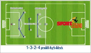 خطة كرة القدم 4 – 2 – 3 – 1