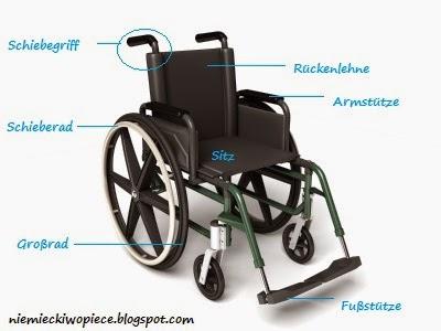 Niemiecki w opiece - Urządzenia i przedmioty w pracy opiekunki - der Rollstuhl - części